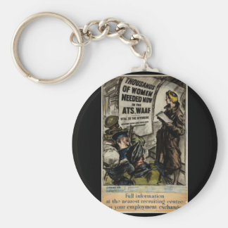 Air Forces Recruitment ATS_Propaganda Poster Basic Round Button Key Ring