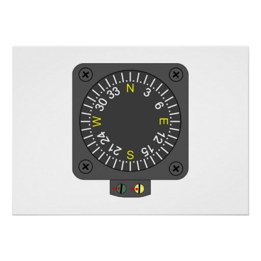 Airplane Compass Poster