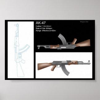 AK-47 POSTERS