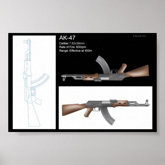 AK-47 POSTER