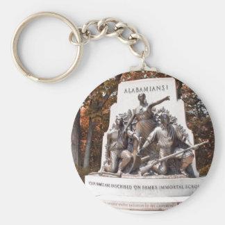 Alabama Memorial Gettysburg PA Key Ring