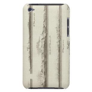 Alaska 10 iPod touch case