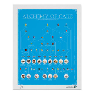 "ALCHEMY OF CAKE, BLUE, 16""X20"" Poster"