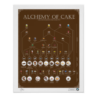 "ALCHEMY OF CAKE, CHOCOLATE, 16""X20"" Poster"