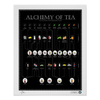 "ALCHEMY OF TEA, BLACK, 16""X20"" Poster"