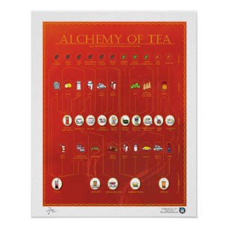 "ALCHEMY OF TEA, RED, 16""X20"" Poster"