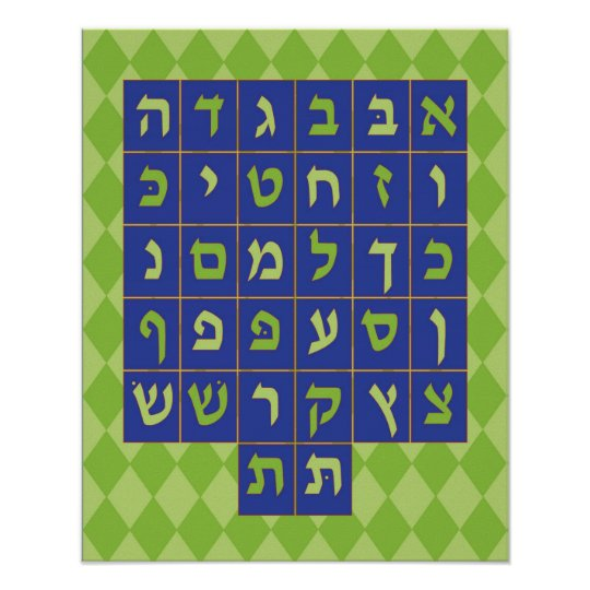 Alef Beis Poster (Navy and green)