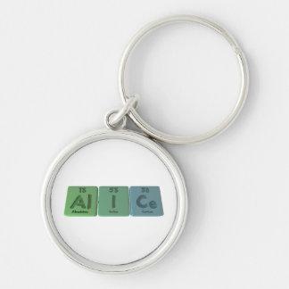 Alice as Aluminium Iodine Cerium Key Ring