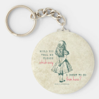 Alice in Wonderland Basic Round Button Key Ring