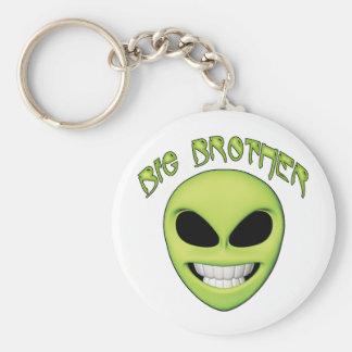 Alien Head Big Brother Key Chain
