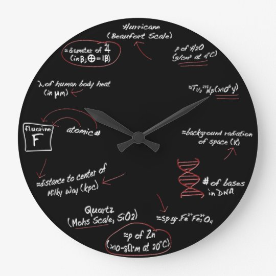 All About Science Geek Math Wall Clock Home