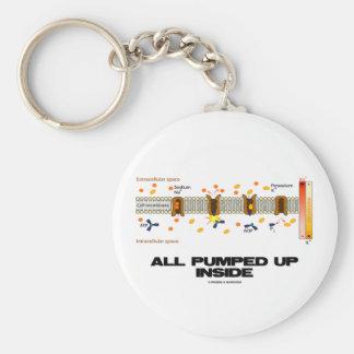 All Pumped Up Inside (Sodium-Potassium Pump) Basic Round Button Key Ring