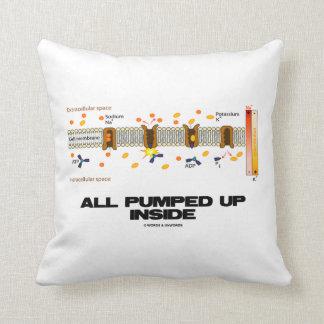 All Pumped Up Inside (Sodium-Potassium Pump) Throw Cushions