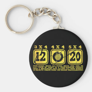 All Wheel Drive (4 By 4) Keychains