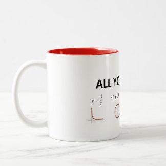 All You Need Is Math Formulas mug
