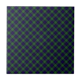 Allan Clan Tartan Designed Print Tile