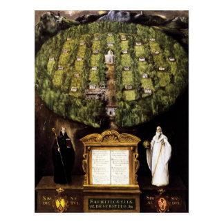 Allegory of Camaldolese Order by El Greco Postcard