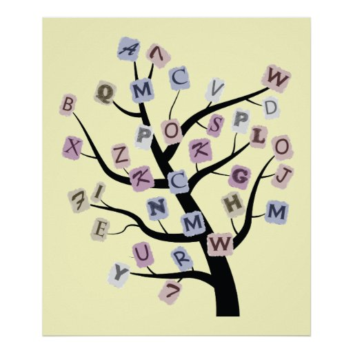Alphabet ABC tree custom poster print
