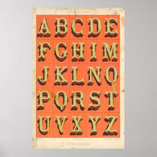 Alphabet Lettres fantaisie Affiches