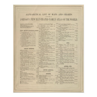 Alphabetical List of Maps and Charts Poster