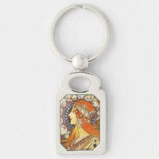 Alphonse Mucha La Plume Zodiac Art Nouveau Vintage Key Chain
