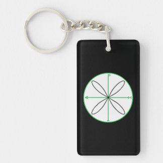 Alternative Peace Symbol Key Ring