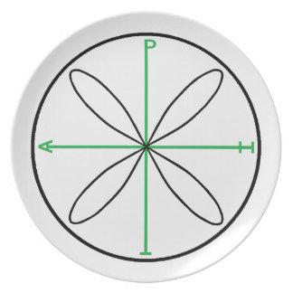 Alternative Peace Symbol Plate