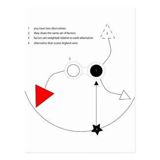 Alternatives Post Cards