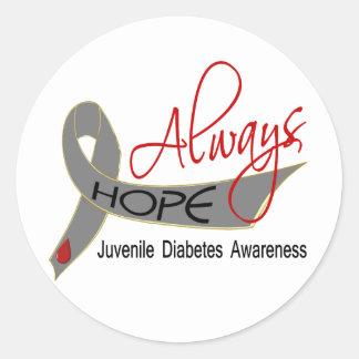 Always Hope Juvenile Diabetes Round Stickers