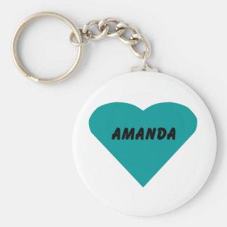 Amanda Basic Round Button Key Ring