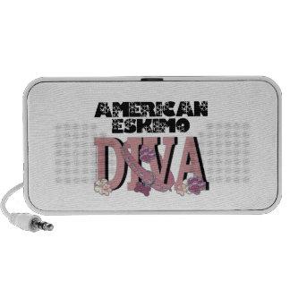 American Eskimo DIVA Speaker System