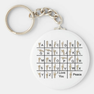 AmeslanAlphabet120710 Key Ring