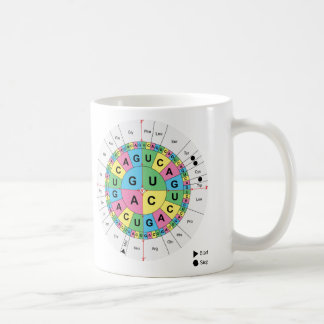 Amino Acid Base Sequence Table Diagram Coffee Mug