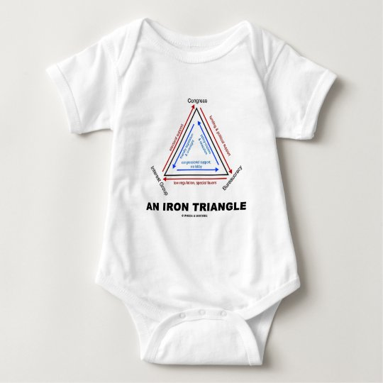 An Iron Triangle (American Political Science) Baby Bodysuit