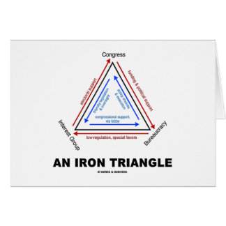 An Iron Triangle (American Political Science) Card