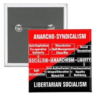 anarcho-syndicalism libertarian socialism pin
