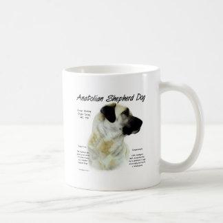 Anatolian Shepherd Dog History Design Coffee Mug