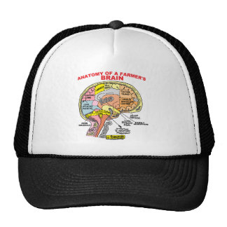 ANATOMY OF A FARMER'S BRAIN CAP