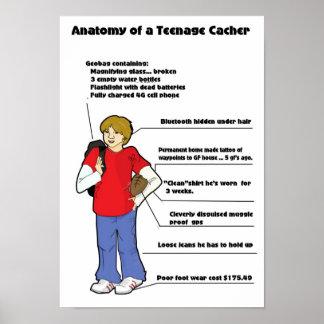 Anatomy of a teenage cacher print
