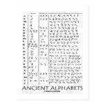 Ancient Alphabets
