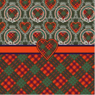 Anderson clan Plaid Scottish tartan Photo Sculpture Keychain