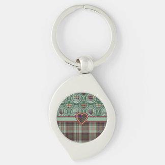 Anderson clan Plaid Scottish tartan Key Chains