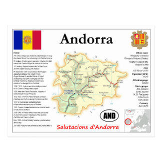 Andorra Map Postcard