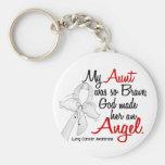 Angel 2 Aunt Lung Cancer Keychains