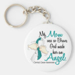 Angel 2 Cervical Cancer Mum Basic Round Button Key Ring