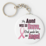Angel AUNT Breast Cancer T-Shirts & Apparel
