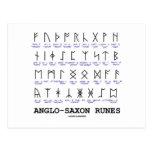 Anglo-Saxon Runes (Linguistics Cryptography)