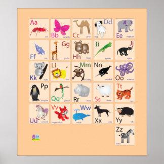 Animal Alphabets Poster