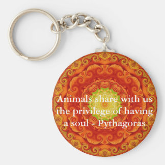 Animals share with us the privilege of having..... key ring
