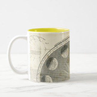 Annual revolution of the Earth Two-Tone Mug